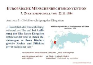 Das 7. Zusatzprotokoll der Europäischen Menschenrechtskonvention Art. 5 Grafik der Ratifizierungen in Europa - nur Deutschland fehlt